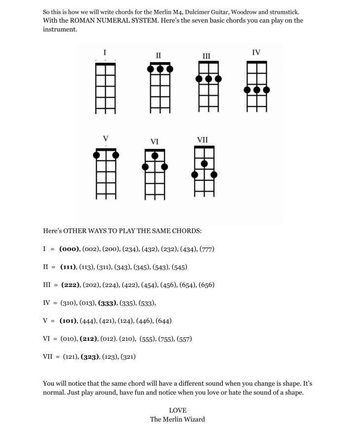 '_UNIVERSAL CHORDS__ (2)-2