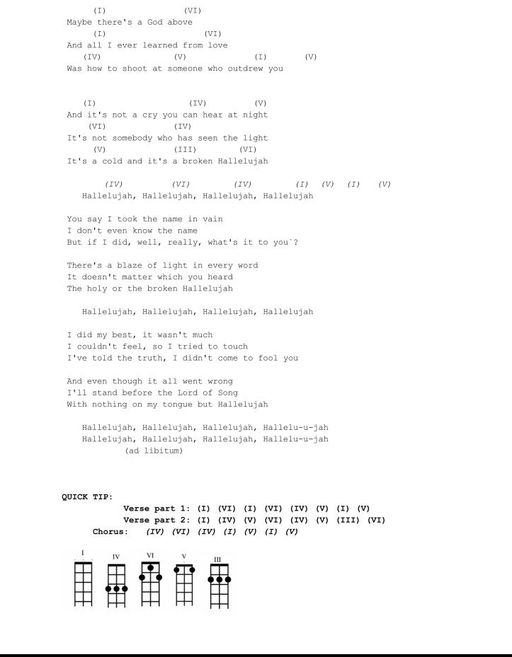TABS: Leonard Cohen – Hallelujah – The Wiz\'